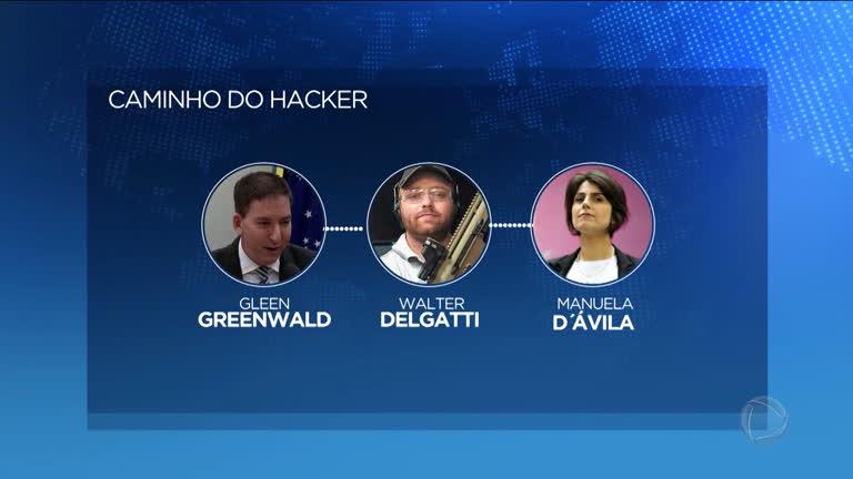 Resultado de imagem para hackerwalter e manuela d ávila